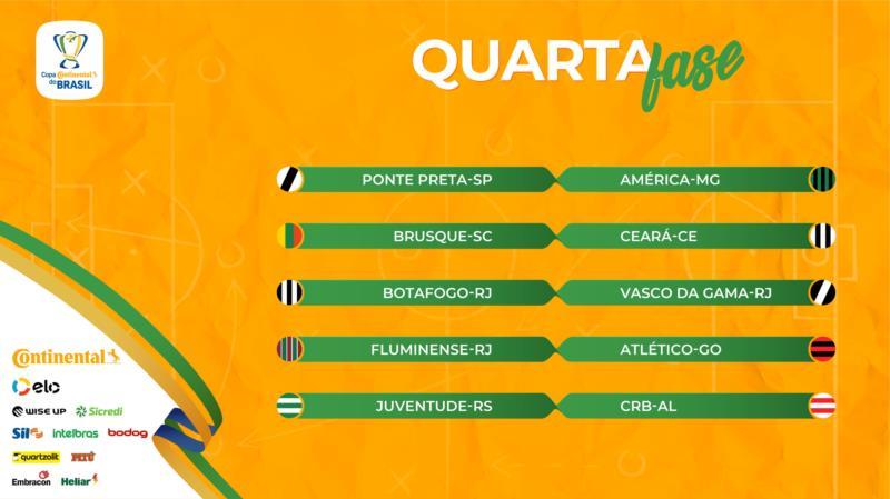 CBF confirma confrontos da quarta fase da Copa do Brasil