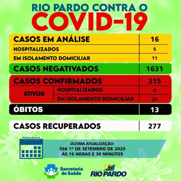 Prefeitura de Rio Pardo confirma 13ª morte por coronavírus