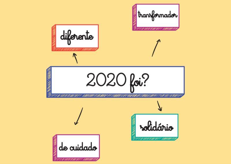 2020 despertou uma mistura de sentimentos