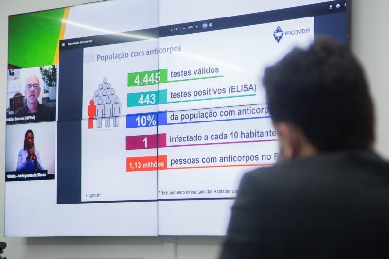Estudo projeta que 10% da população gaúcha tenha sido infectada pelo coronavírus