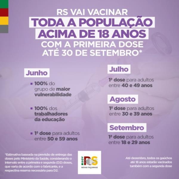 """VÍDEO: """"Toda a população gaúcha acima de 18 anos deve ser vacinada até setembro"""", diz Eduardo Leite"""