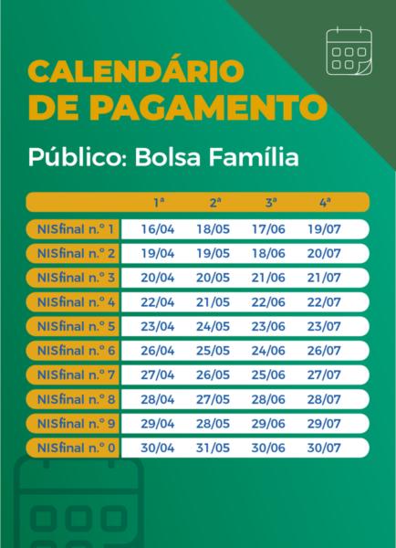 Caixa paga neste domingo Auxílio Emergencial a nascidos em fevereiro