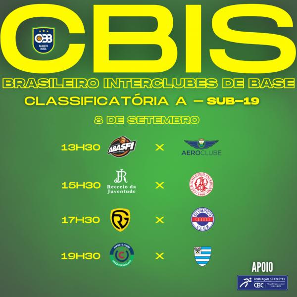 Bola sobe neste sábado para o Campeonato Brasileiro Interclubes sub-19 masculino